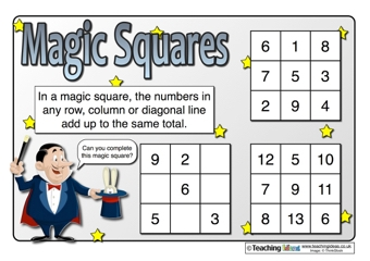 Magic Squares Resources