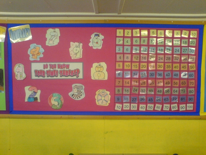 Times tables display teaching ideas - Multiplication table interactive ...