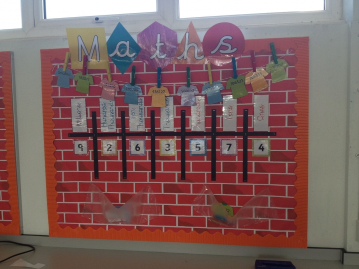 Maths Place Value Display