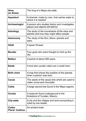 Maya Glossary And Word Labels | Teaching Ideas