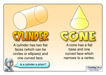 Cylinders and Cones