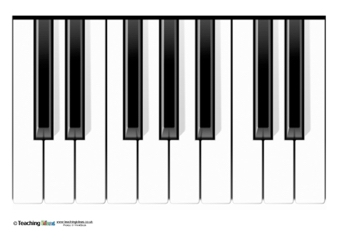 picture relating to Printable Piano Keyboard identified as Printable Keyboards Training Plans