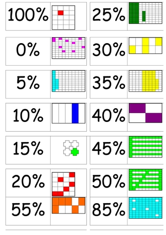 Percentage Dominoes Teaching Ideas