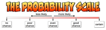 The Probability Scale Banner