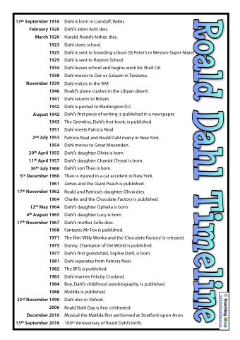 Roald dahl timeline posters and questions teaching ideas roald dahl timeline posters and questions ibookread Read Online