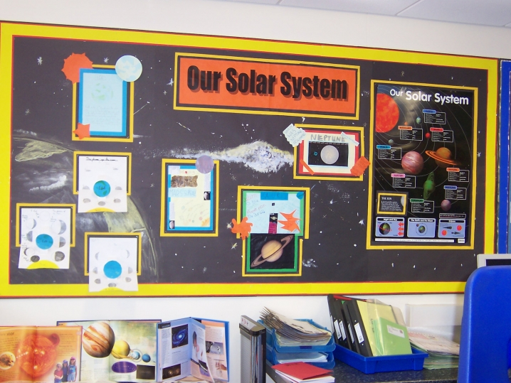 Our Solar System Display