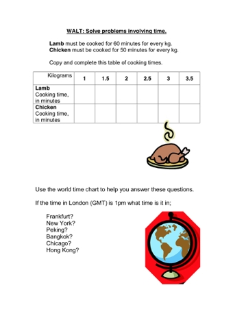 Solving Problems - Time | Teaching Ideas