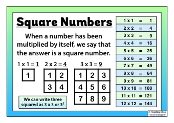 Square Numbers Classroom Posters Teaching Ideas