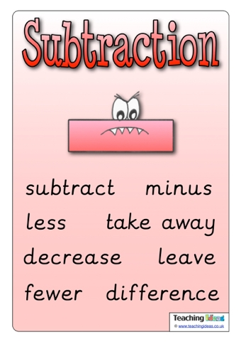 Subtraction Vocabulary Poster | Teaching Ideas