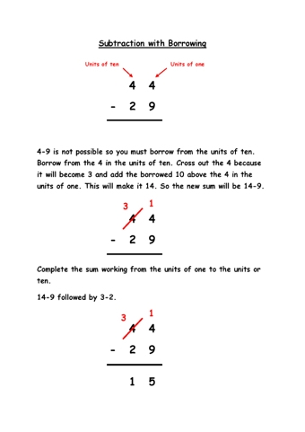 Subtraction with Borrowing Guide