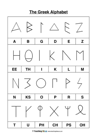 image relating to Printable Greek Alphabet referred to as The Greek Alphabet Schooling Strategies