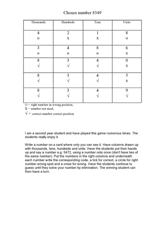 Thousands, Hundreds, Tens and Units Game