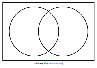 graphic relating to Printable Venn Diagrams With Lines called Venn Diagram Templates Training Strategies